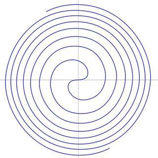 Fermats Spiral