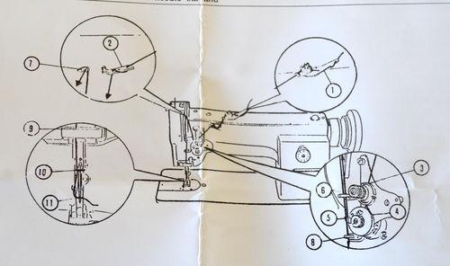 Threading diagram for the Zoje 628