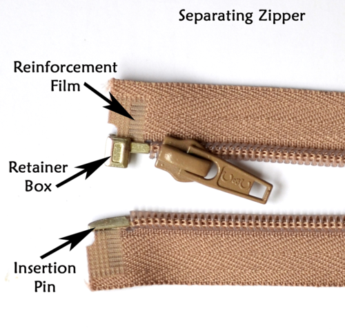 Separating Zipper Anatomy